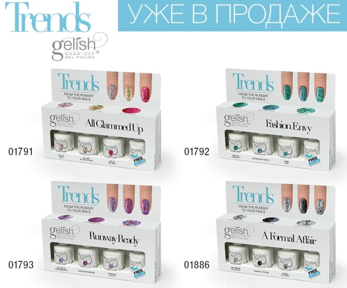 Наборы Gelish Trends